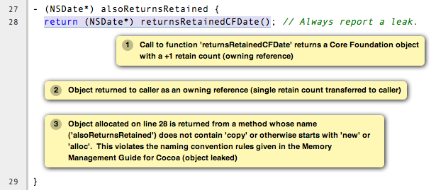 example returns retained
