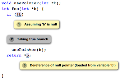 example null pointer